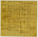 Mrs. Jas. H. Curry statement and receipt for household goods